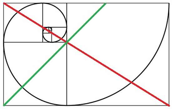 Komposisi foto golden ratio