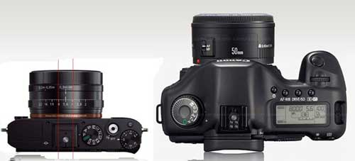 Sony rx 1 canon 5d m3